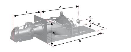Midsize-dimensions