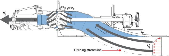 Midsize waterjets Principle 2