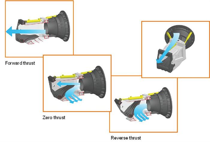 Midsize waterjets Principle 3