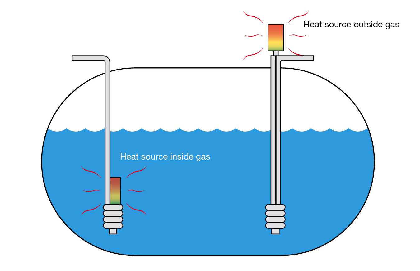 Heat and pressure tank - Fuel Pump