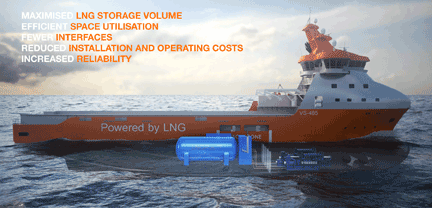 Wärtsilä receives AIP Certificate for its new LNGPac system