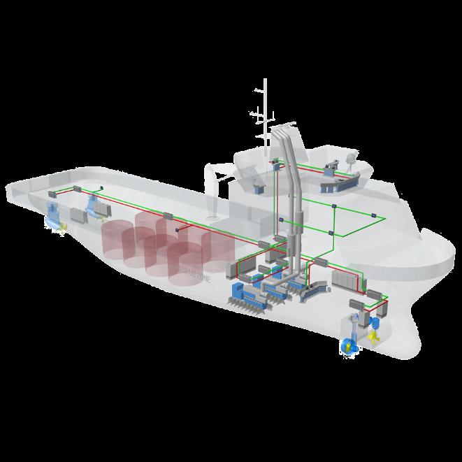 Wärtsilä IAS Integrated Automation System