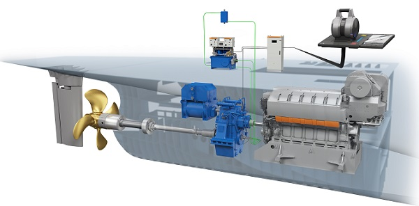Controllable Pitch Propeller : Wärtsilä controllable pitch propeller systems