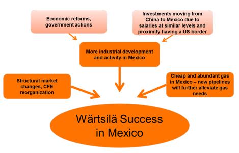 The_Energy_Reform
