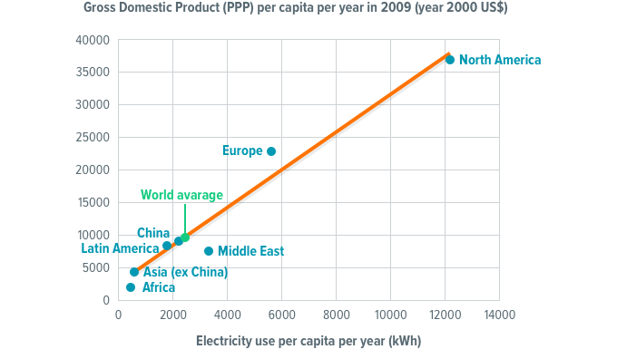 1. How to secure the electricity supply in a changing world-image-1.1