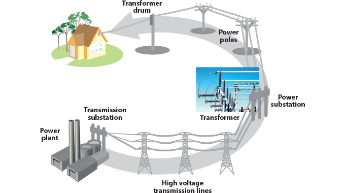 1. How to secure the electricity supply in a changing world-image-1.11