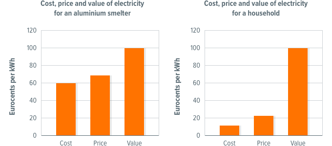 1. How to secure the electricity supply in a changing world-image-1.3