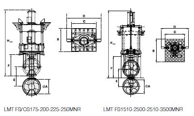 Retractable thruster technical info 5