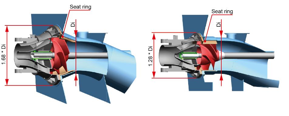 Modular waterjets Key benefits