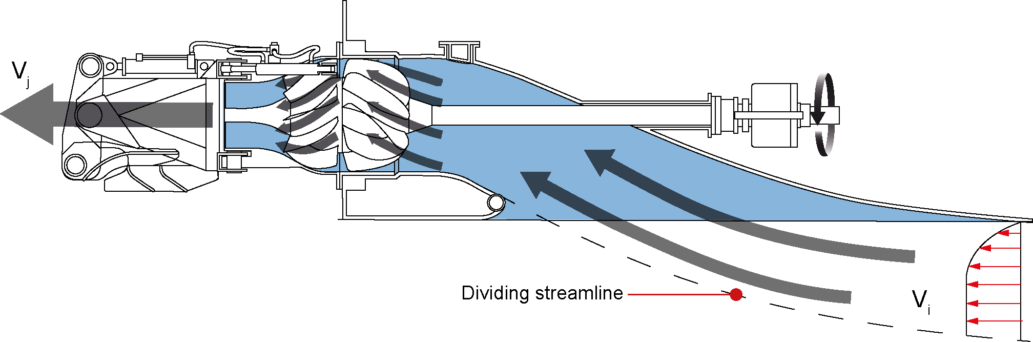 Modular waterjets principle 2