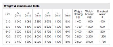 Technical-info-waterjet-midsize