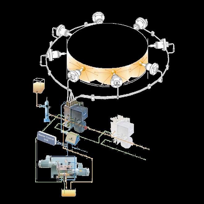 Retrofit Pulse Lubricating System