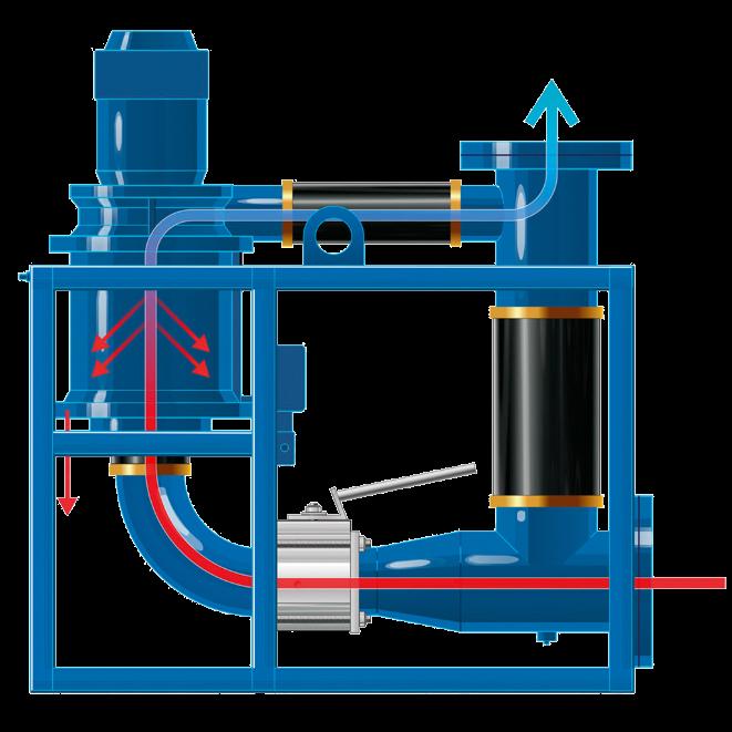 Oil Mist Separator for Engine Crankcase Ventilation