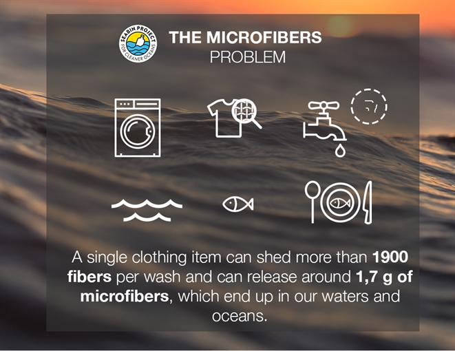 Micro_Fibers