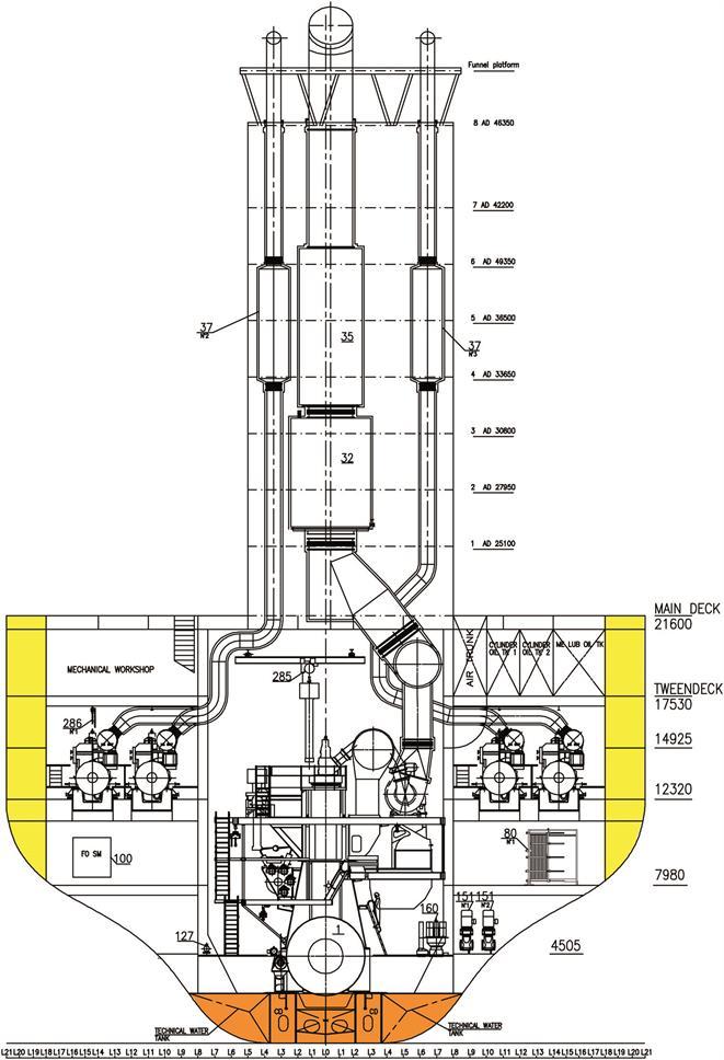 Space Engine Room: Engine Room Arrangement