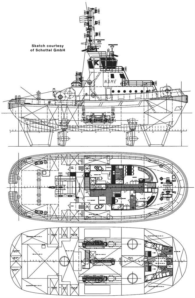 KOTUG Rotor Tug
