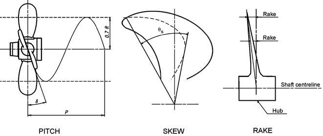 Propeller, screw propeller