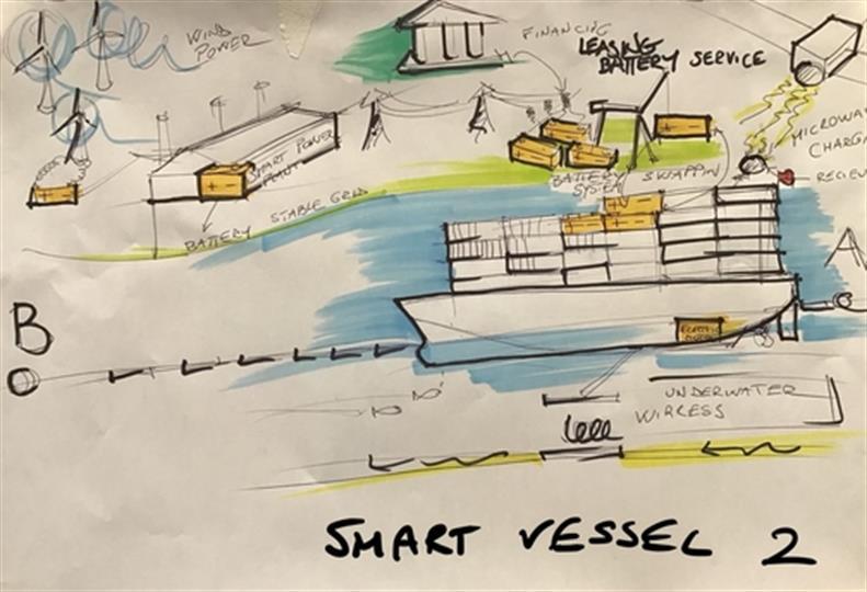 Shanghai_smart_vessel_504x344