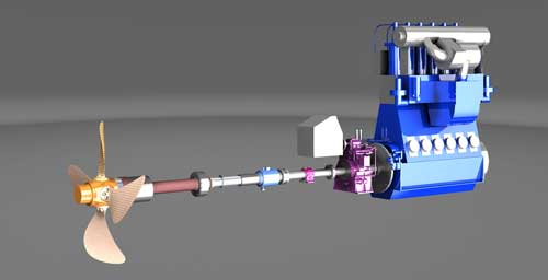 Propulsion package with low-speed engine, gearbox and controllable pitch propeller