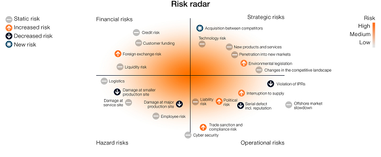 risk_radar_en