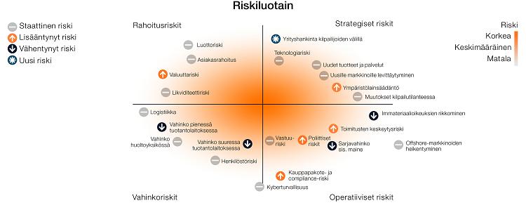 risk_radar_fi