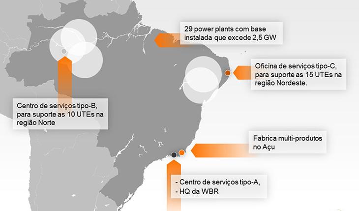 Wärtsilä no Brasil