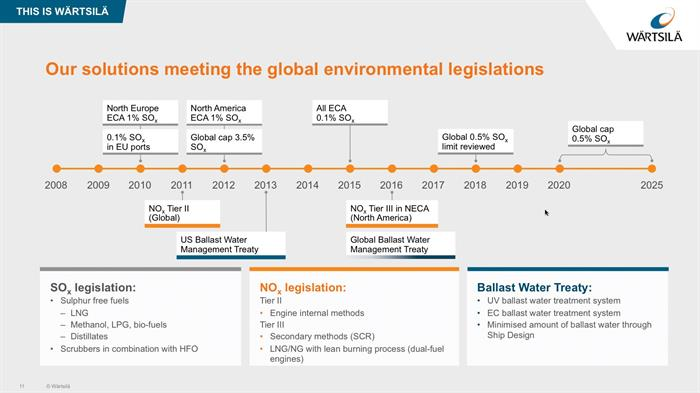 global-environmental-legislations