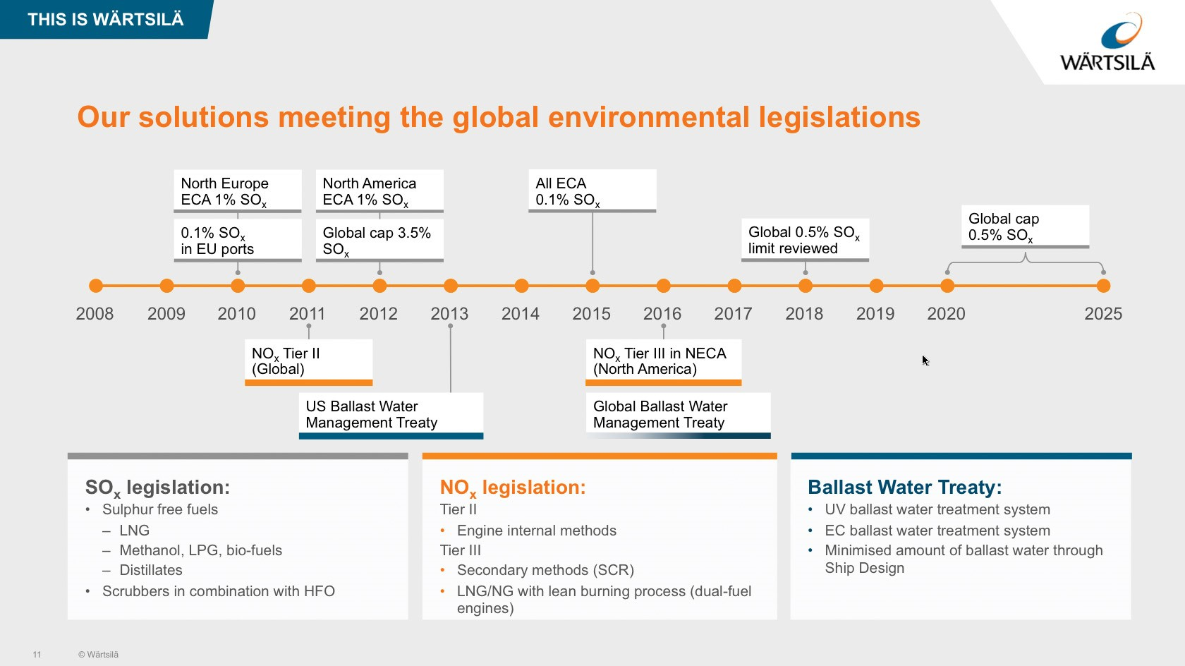 global-environmental-legislations