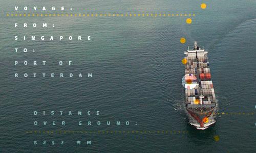 Voyage efficiency
