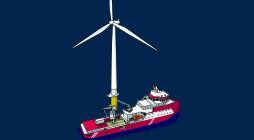 Wind farm solution