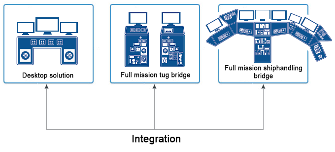 Tug-sim-configuration