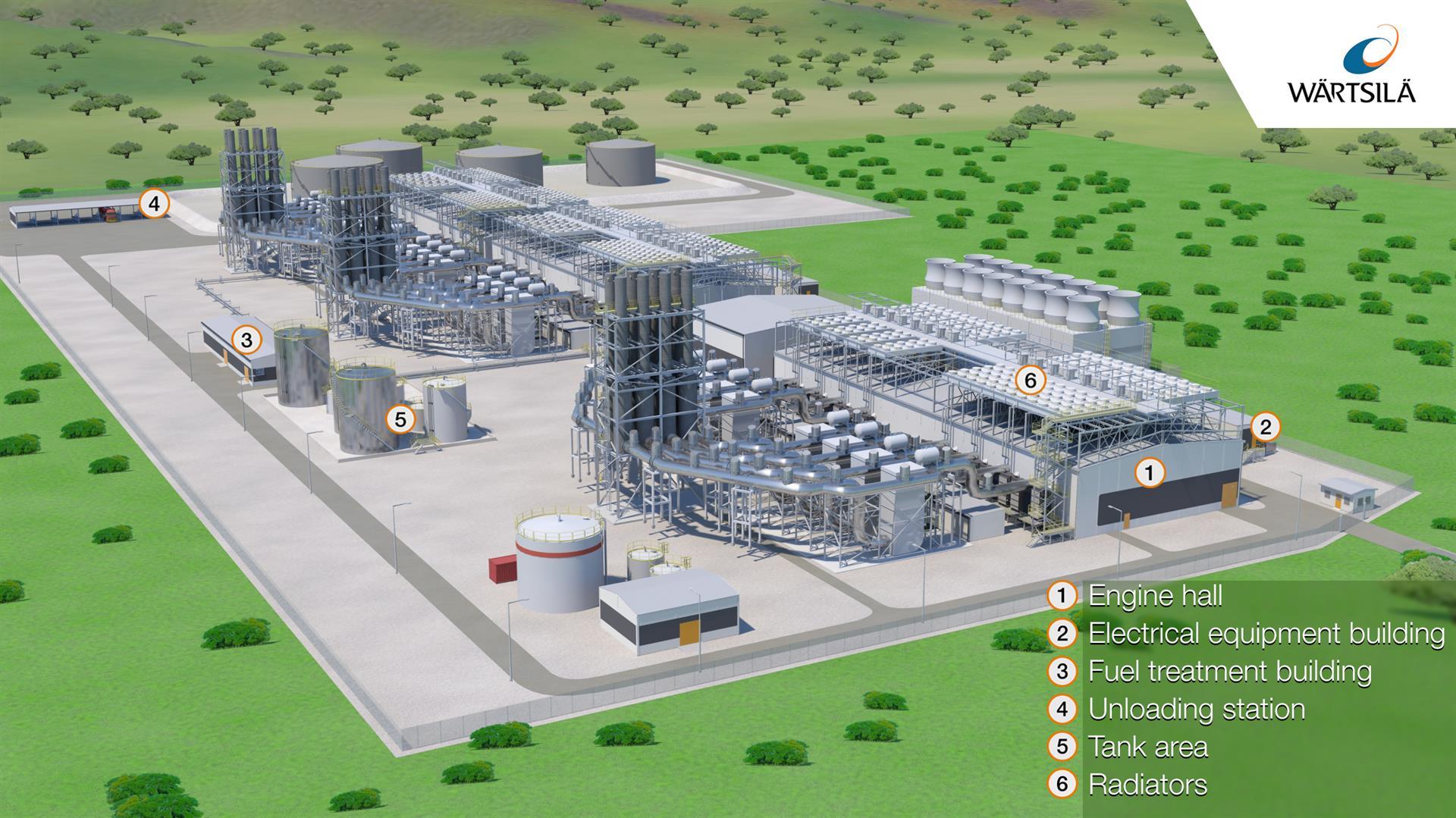 Power plant visualisation