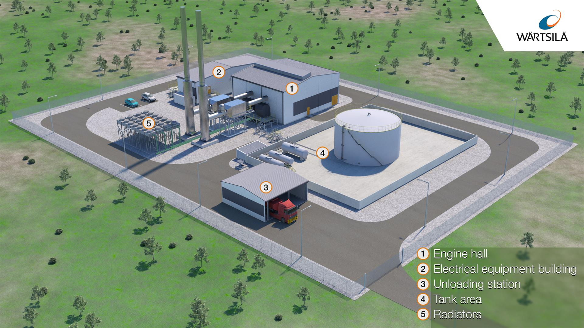 Power plant visualisation