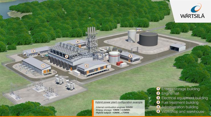 Wärtsilä hybrid power plant_engines+storage