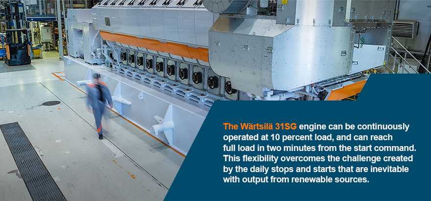 The wartsila 31SG engine