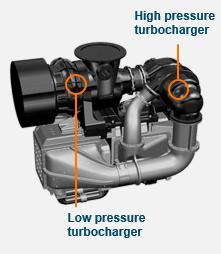 Turbocharging system