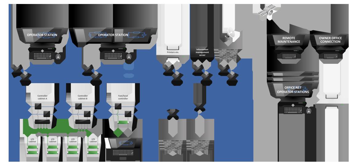 Valmatic-system
