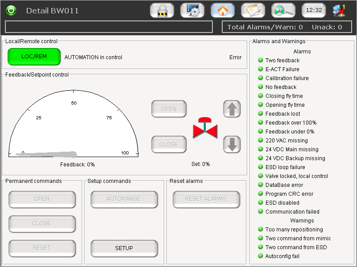 Wärtsilä-Valves-Remote-Control-System--3