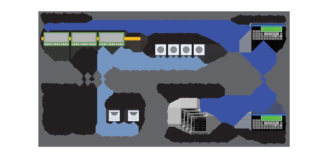BWAS-configuration