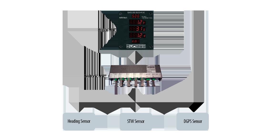 system-overview-Satlog