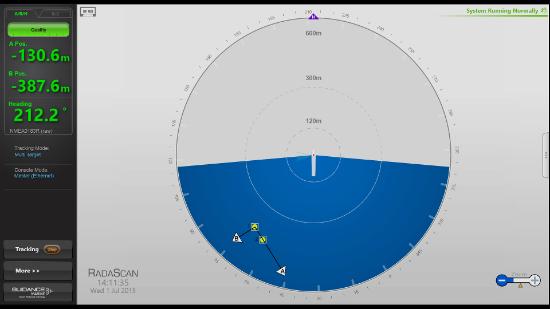 RadaScan_Multi_Target_Tracking