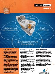 Brochure W31 250