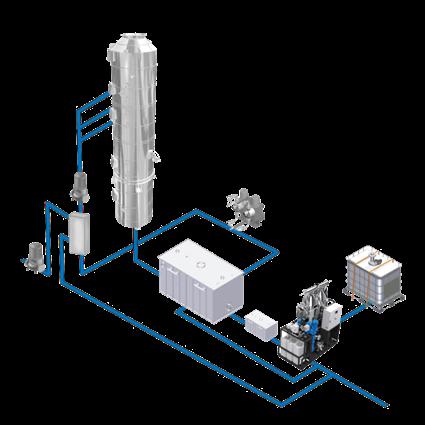 Closed Loop Scrubber System - Wärtsilä Exhaust Gas Cleaning