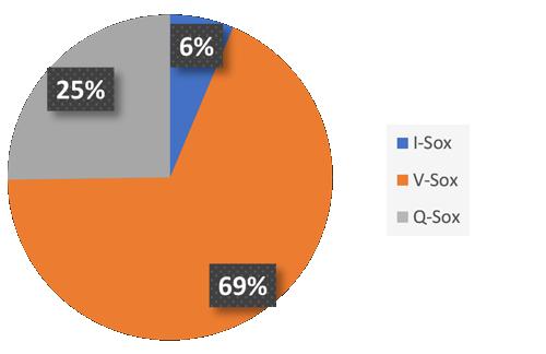 Wärtsilä Exhaust Treatment solutions - Marine - Reduce SOx