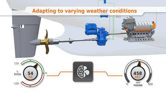 Wärtsilä EcoControl-weather-conditions