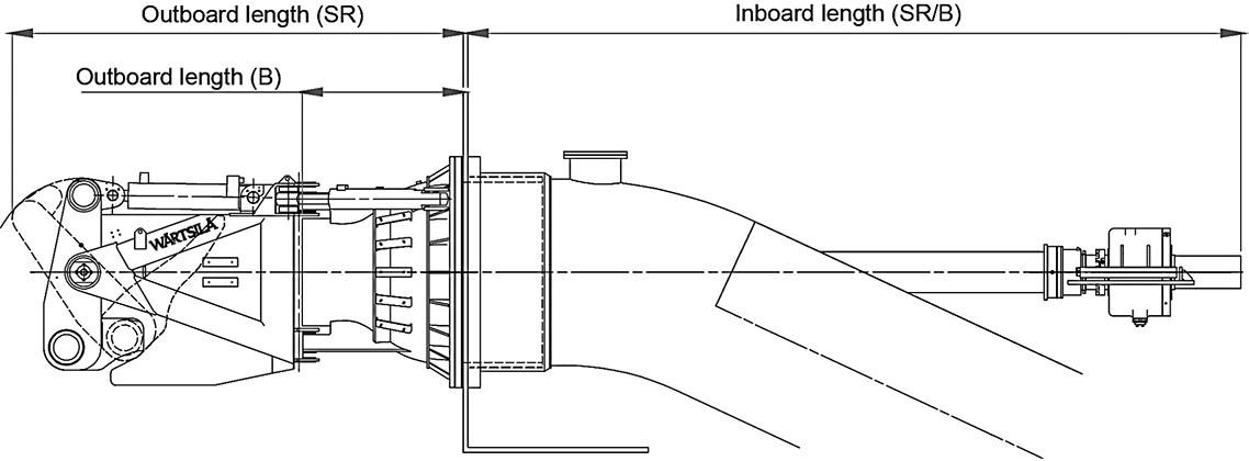 Waterjet IBL_OBL