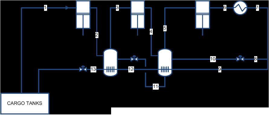 Wärtsilä Cargo Handling System for Fully Refrigerated Gas Carriers