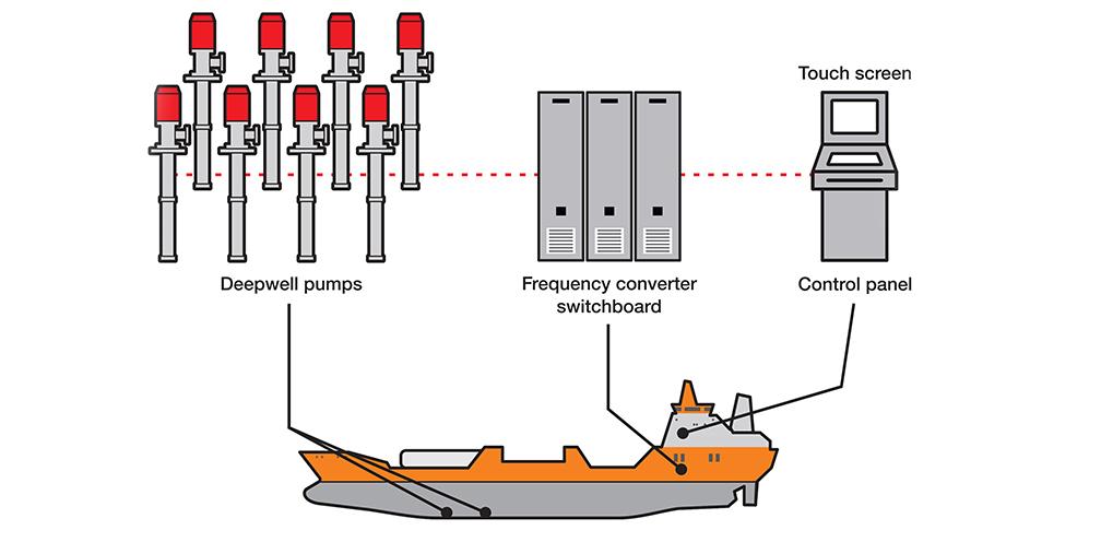 Pump-schematics