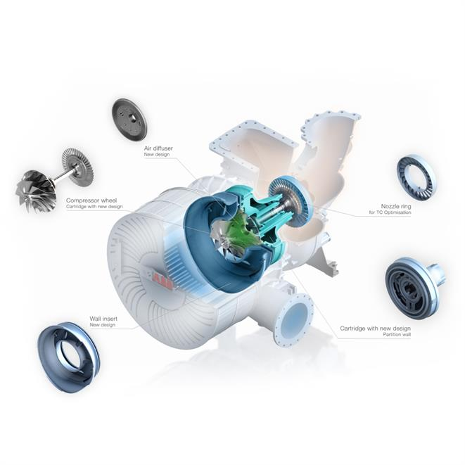Wärtsilä 46 Turbocharger performance optimisation