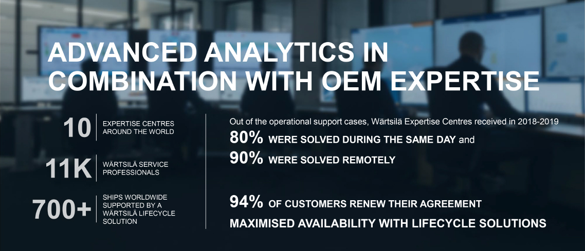 Advanced analytics in combination with OEM expertise